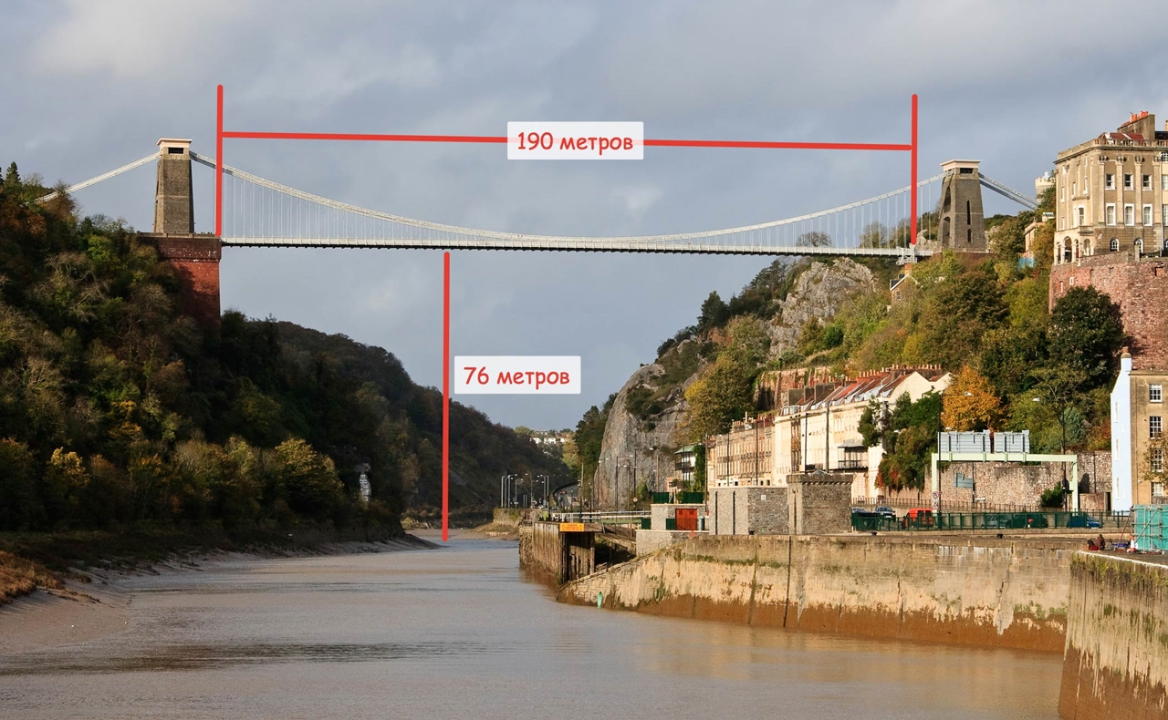 The Clifton bridge in Bristol 02