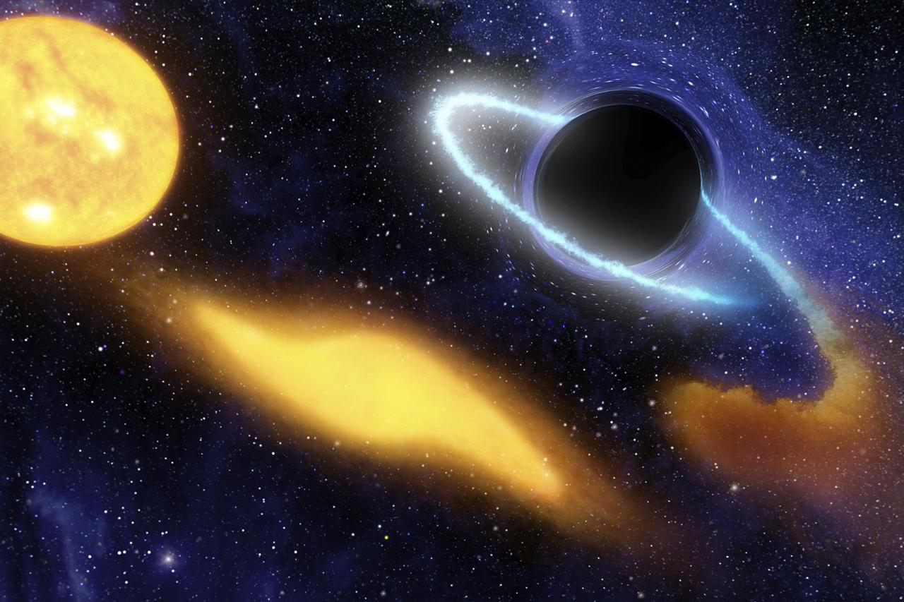 Supermassive black holes 16