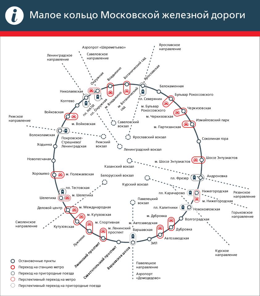 Схема мцк с открытыми станциями